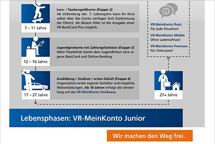Volksbank Deggingen Printanzeigen thumbnail
