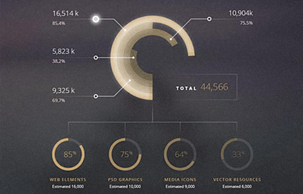 Abbildung einer Infografik